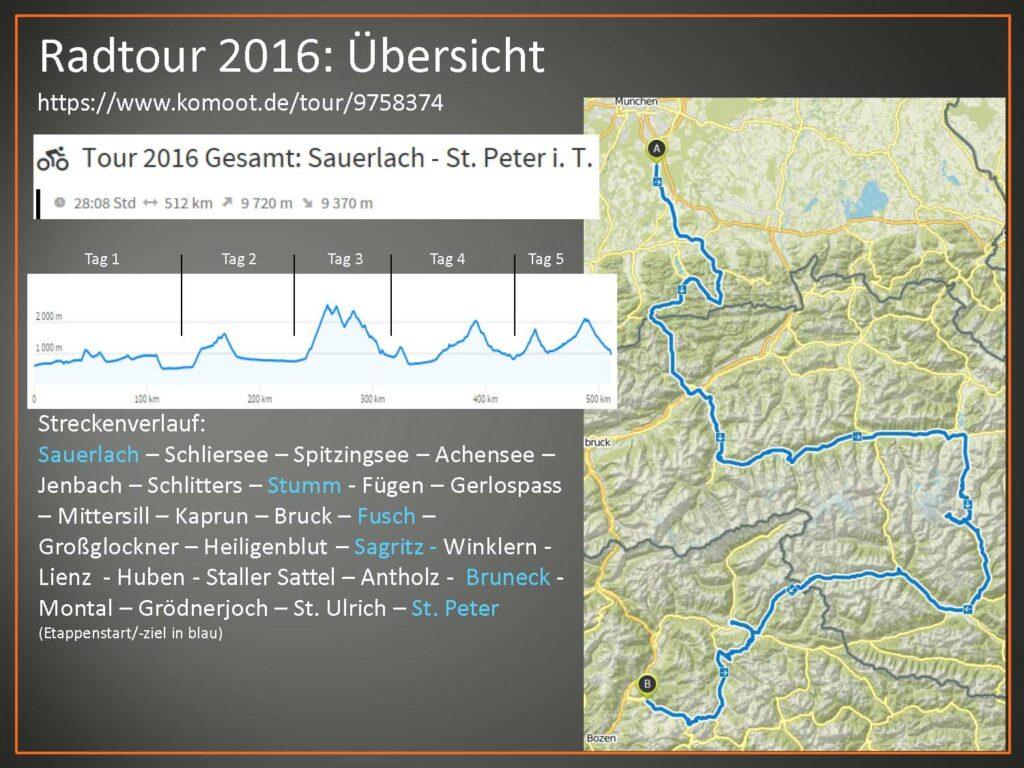 Sauerländer on Tour 2016 v6 0_Seite_07